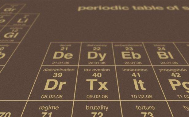 tabla-periodica-de-los-elementos-vicios-de-la-humanidad-3