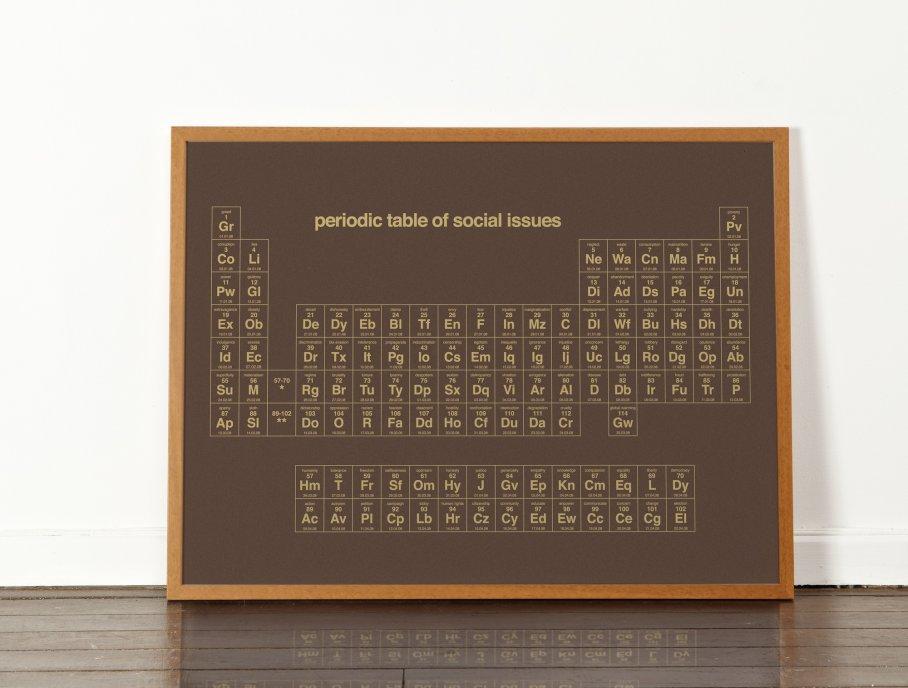 tabla-periodica-de-los-elementos-vicios-de-la-humanidad
